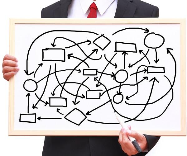 схема работы типичного малого бизнеса