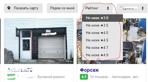 рейтинг компании в Яндексе
